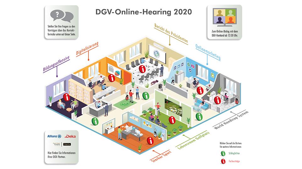 Das erste DGV-Online-Hearing