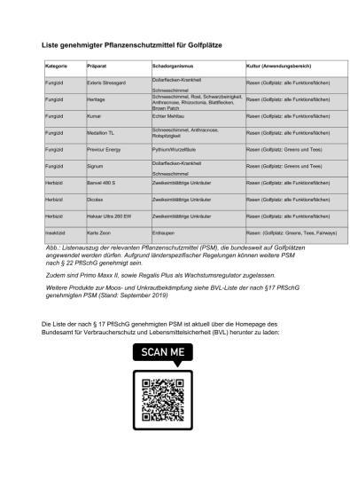 Flyer: Genehmigte Pflanzenschutzmittel für Golfplätze