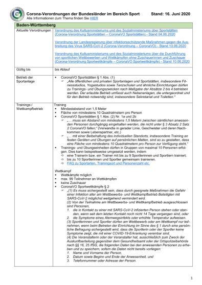 Übersicht Länderverordnungen (Anlage zum DGV-Bulletin Nr. 21)