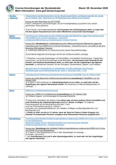 UPDATE Stand der Verordnungen vom 9. November 2020